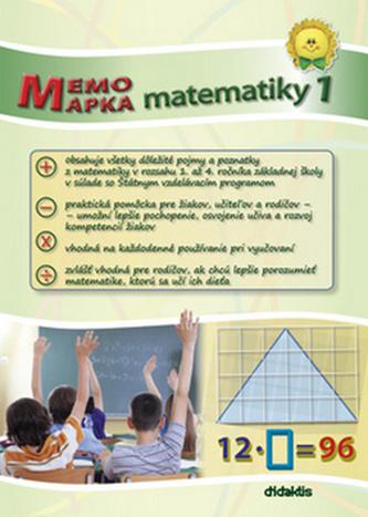 MemoMapka matematiky 1