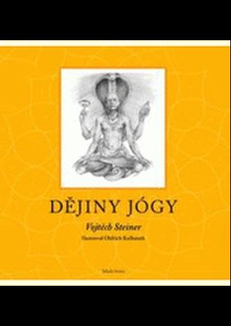 Dějiny jógy