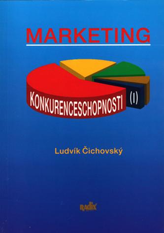 Marketing konkurenceschopnosti