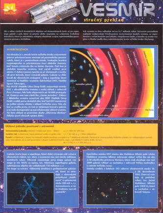 Vesmír - stručný prehľad