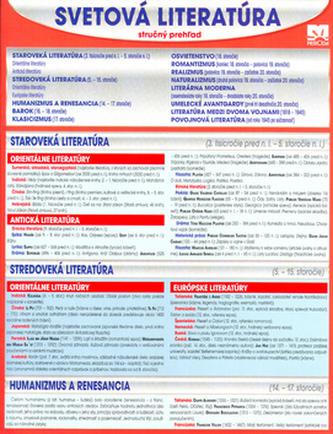 Svetová literatúra karta SK