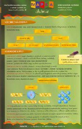 Mapka chémie