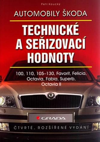 Automobily Škoda Technické a seřizovací hodnoty