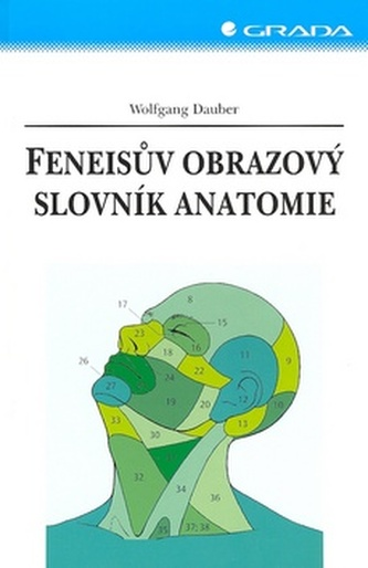 Feneisův obrazový slovník anatomie - Náhled učebnice
