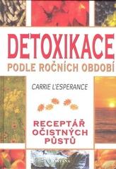 Detoxikace podle ročních období