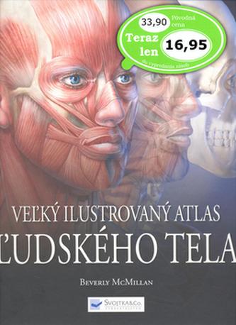 Vežký ilustrovaný atlas žudského tela