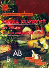 Krevní skupina B a AB
